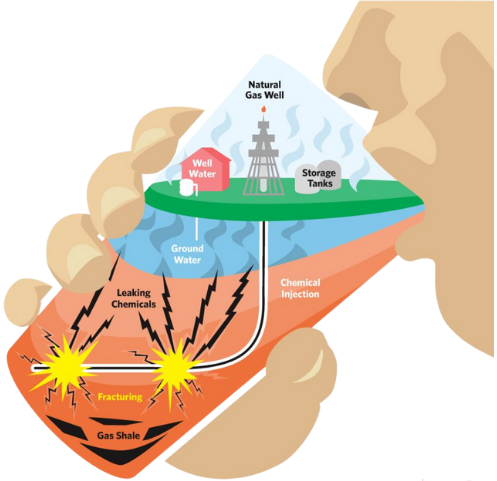 diagram showing the health effects of fracking
