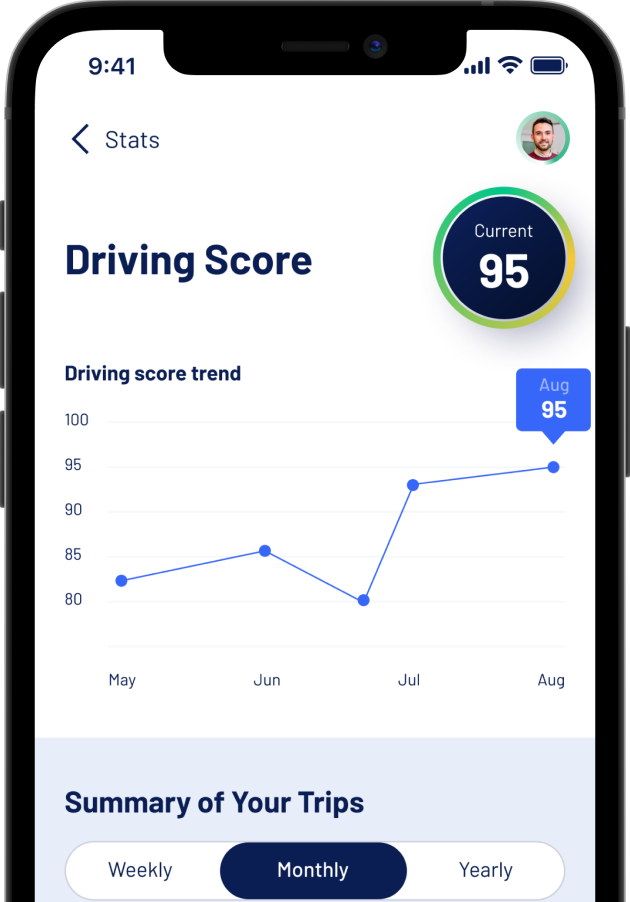 A snippet from the Allegory App that shows the driving score on a highly interactive line graph for your review and improvement trend over time.