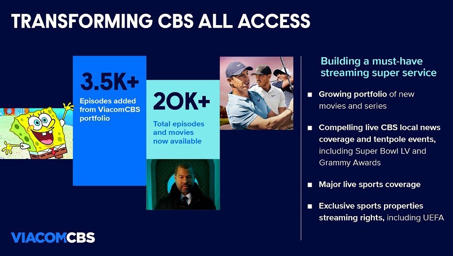 CBS All Access content