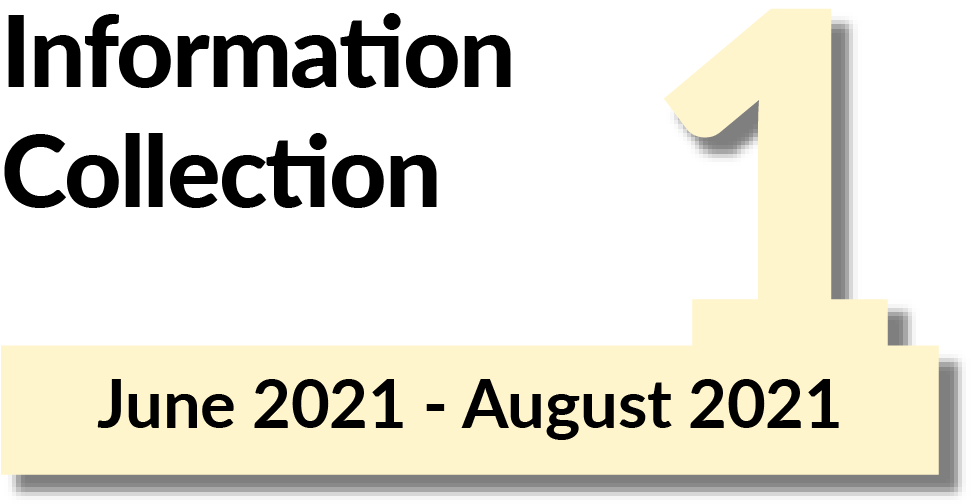 Phase 1: Information Collection, June 2021 to August 2021