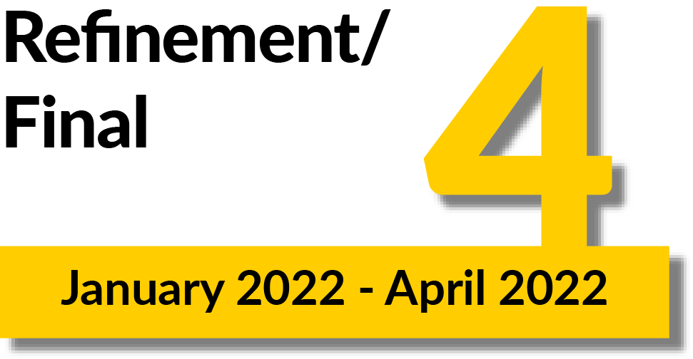 Phase 4: Refinement/Final, January 2022 to April 2022