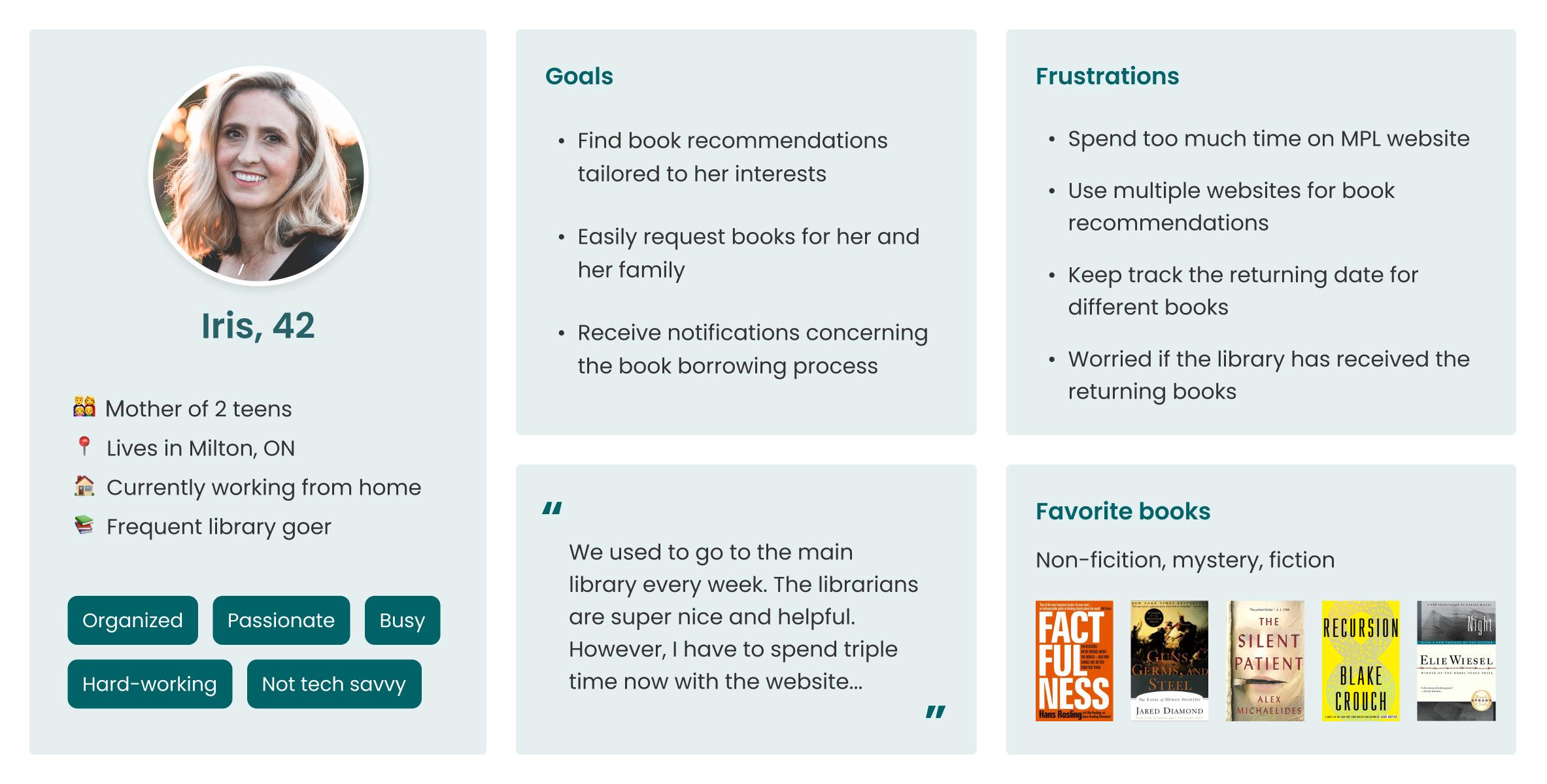 Milton Public Library Project Persona