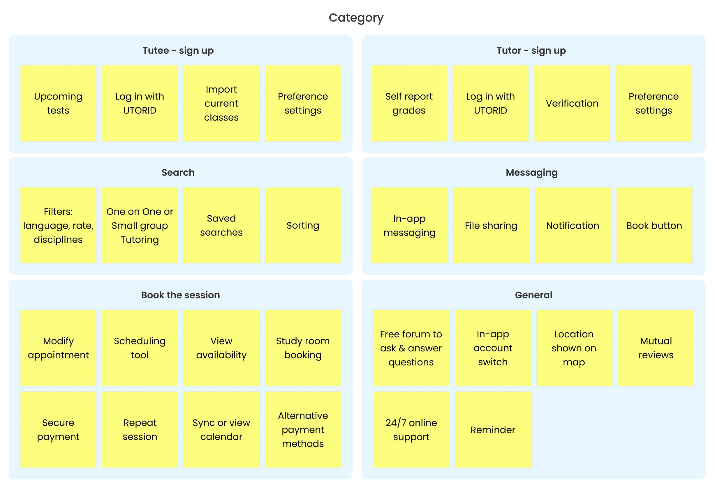 Brighter U App Brainstorming Category