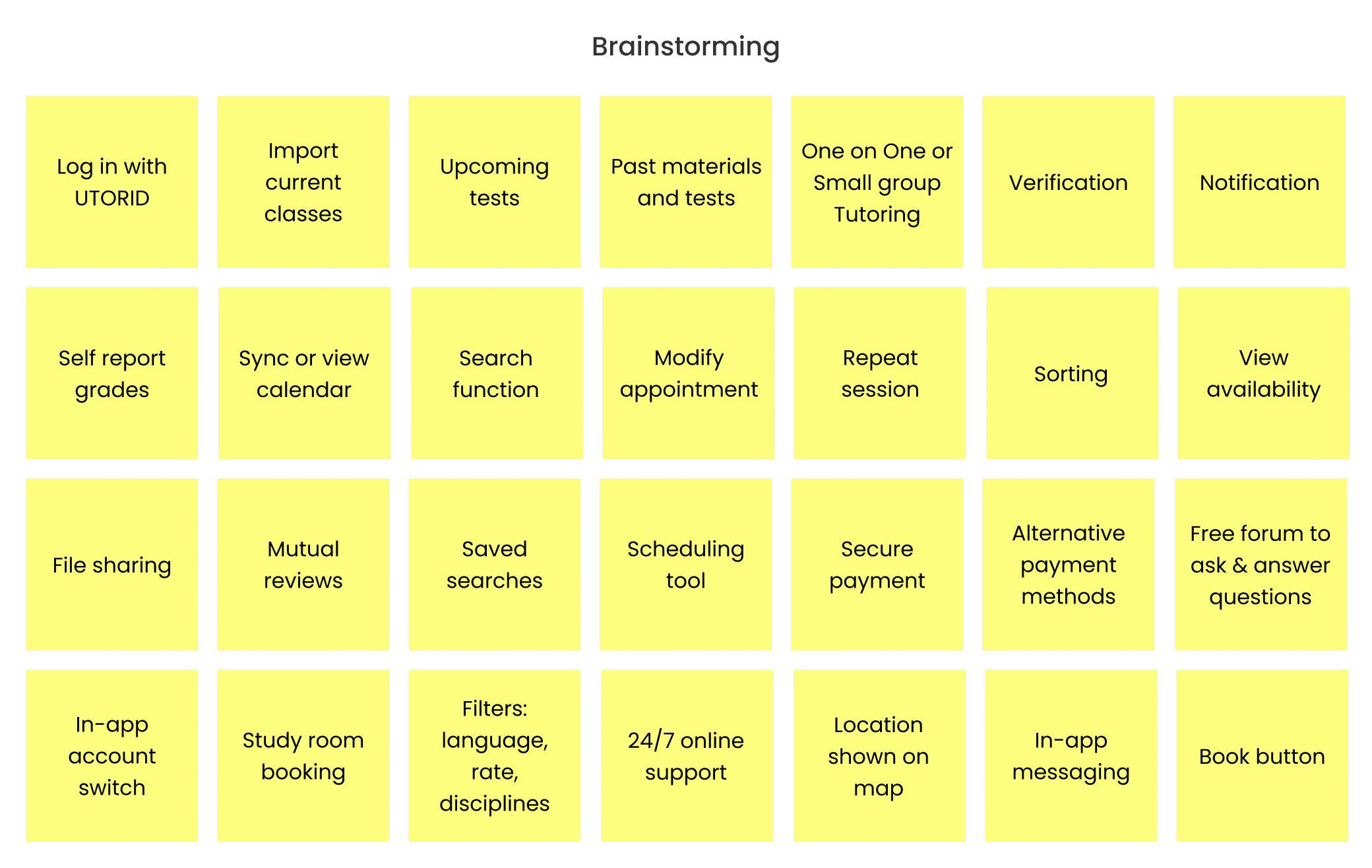 Brighter U App Brainstorming Ideas