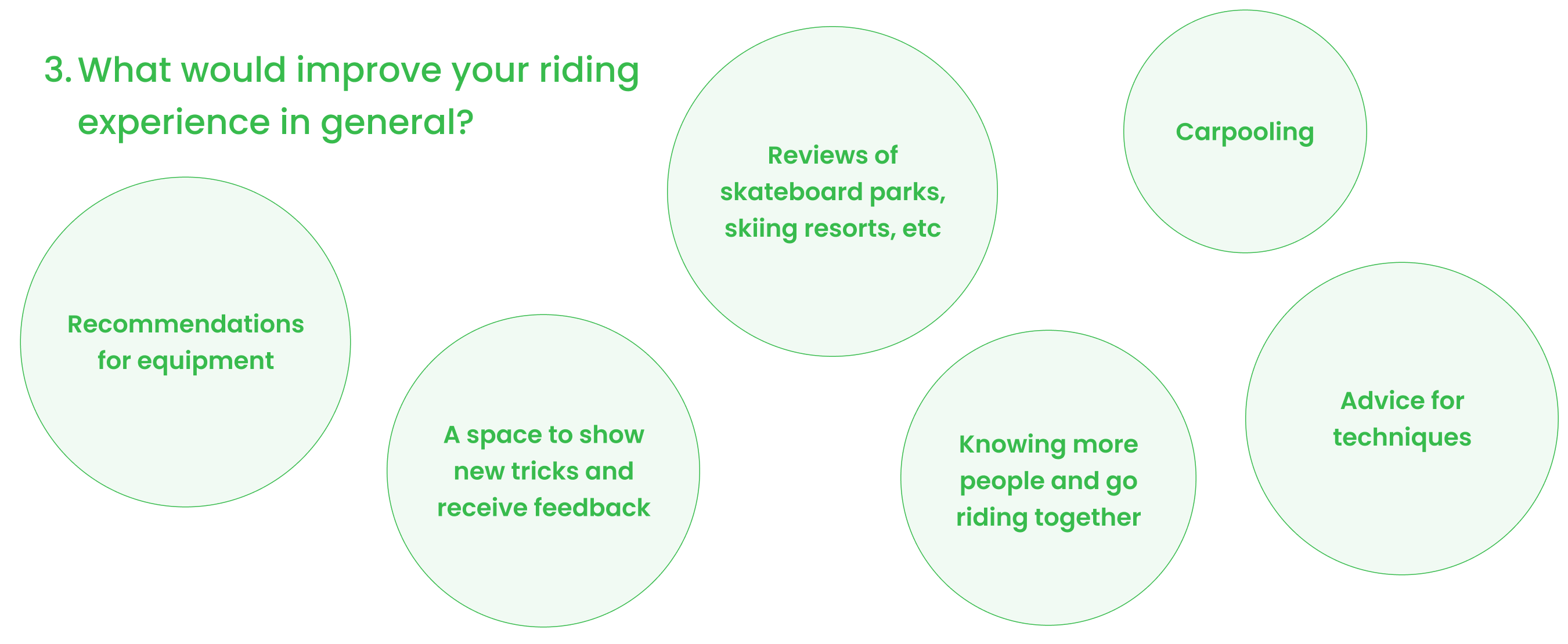 XSPORTS user research question