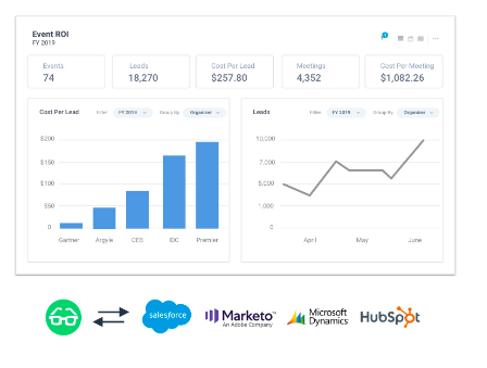 event roi tracking with eventgeek event software