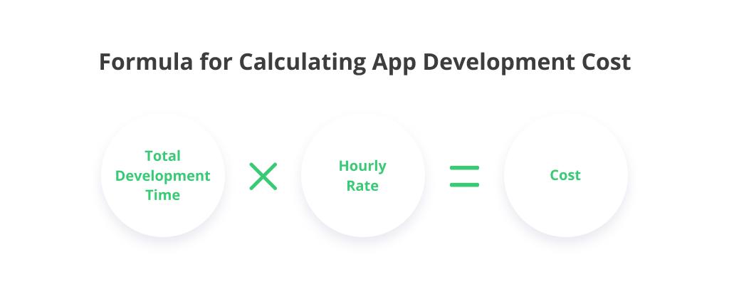 app-development-calculation-formula