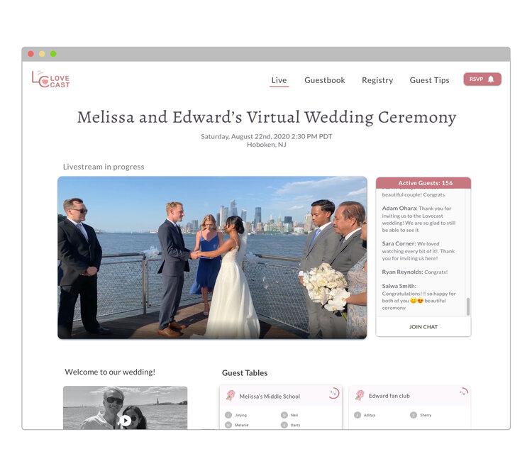virtual guests