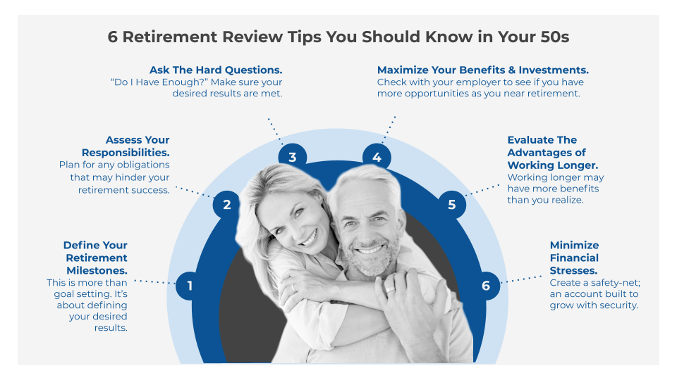 Retirement Tips in you4 t