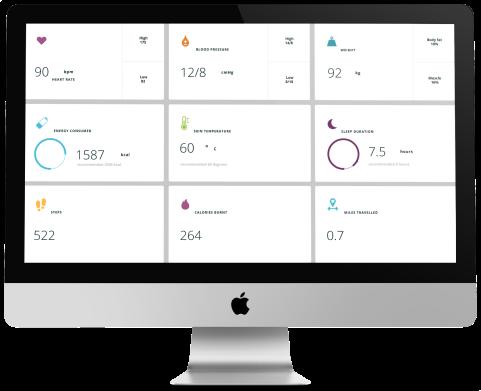 health monitoring screen