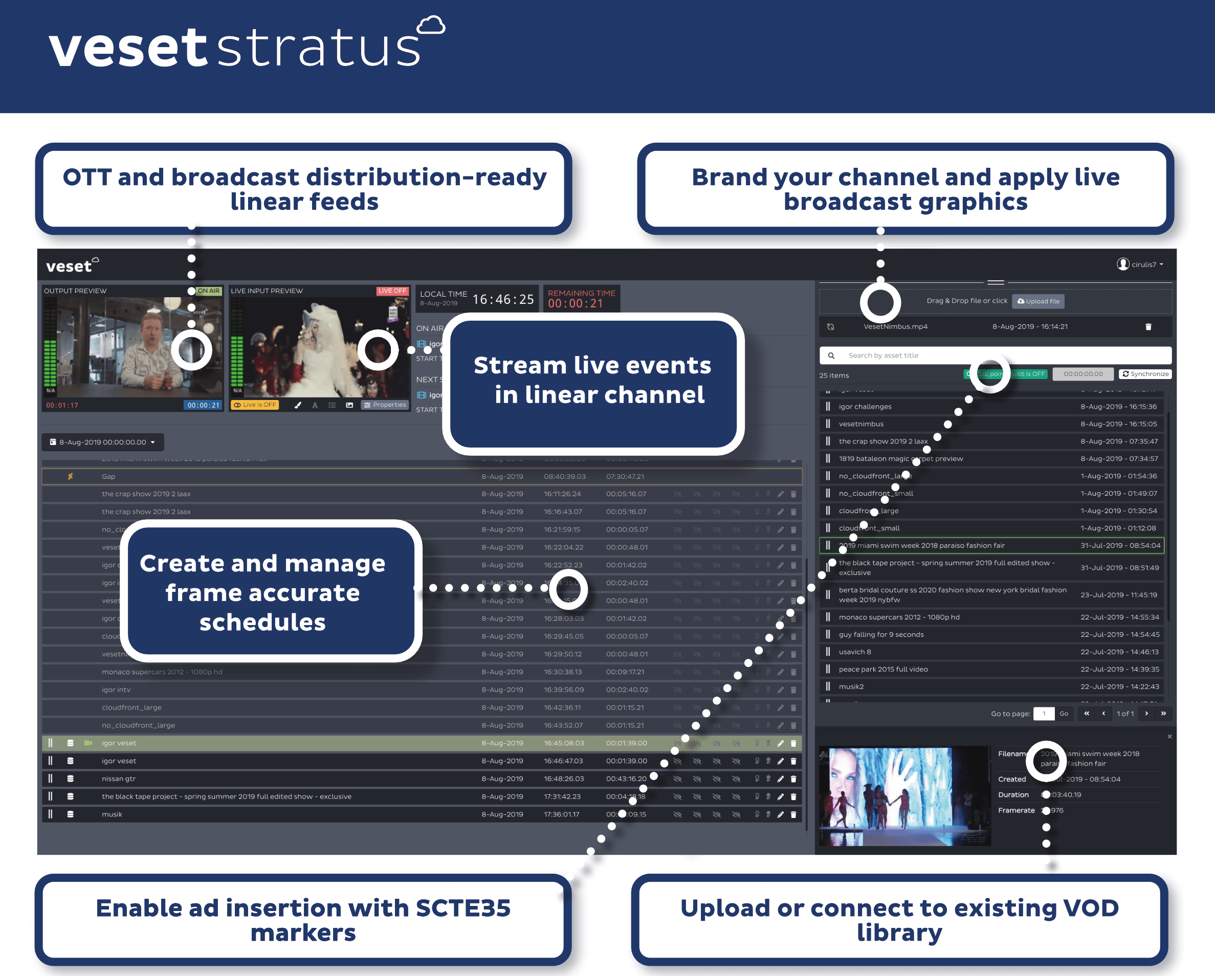 Veset Stratus - Linear TV made simple for the new generation
