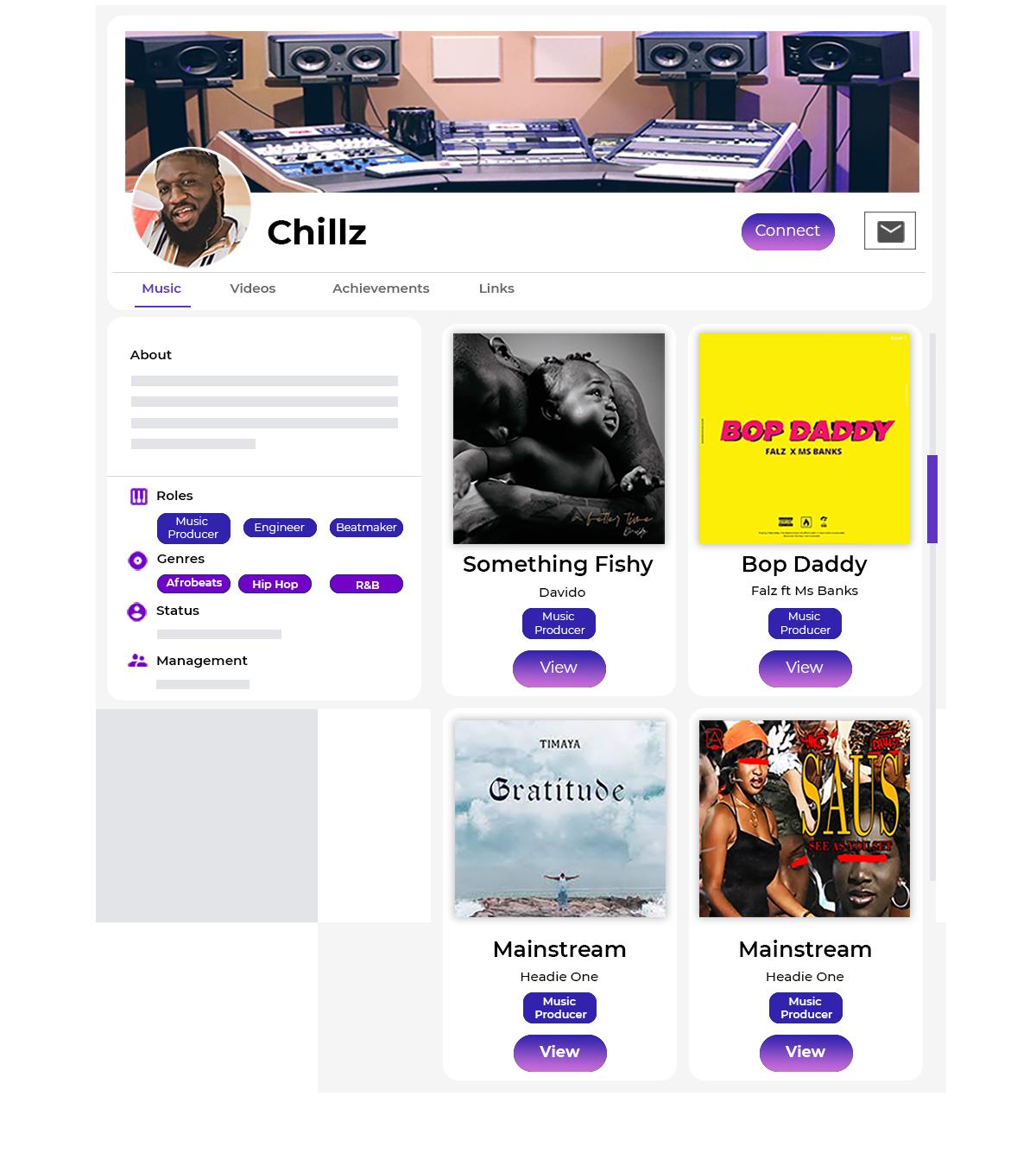 Chillz Artist, Creditz Music