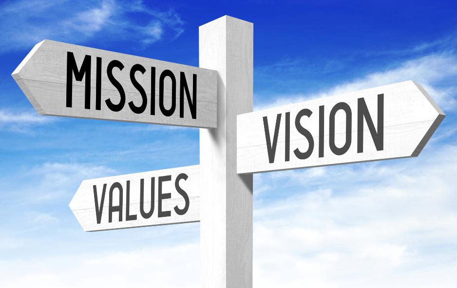 Franchise Values