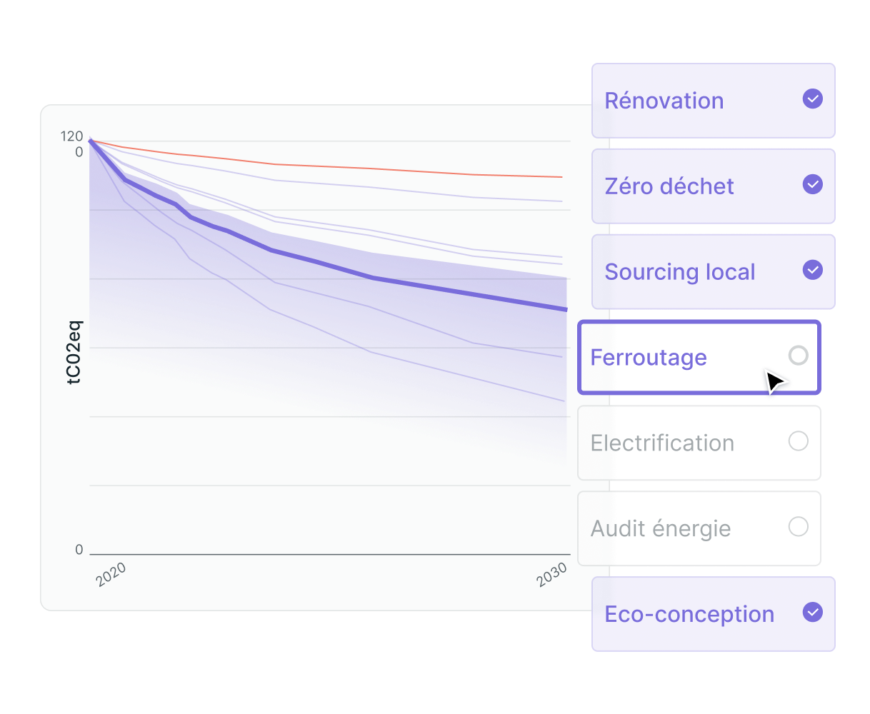 asset-lowcarbon-scenario