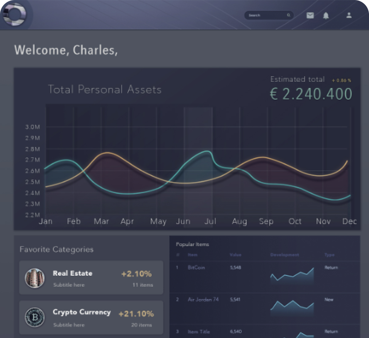 A dashboard showing a users total wealth across a variety of asset classes