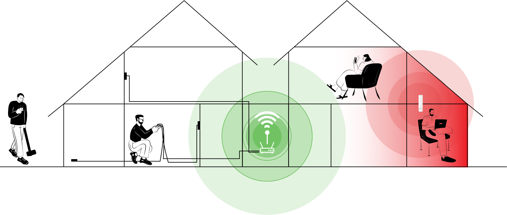 Existing wifi problems