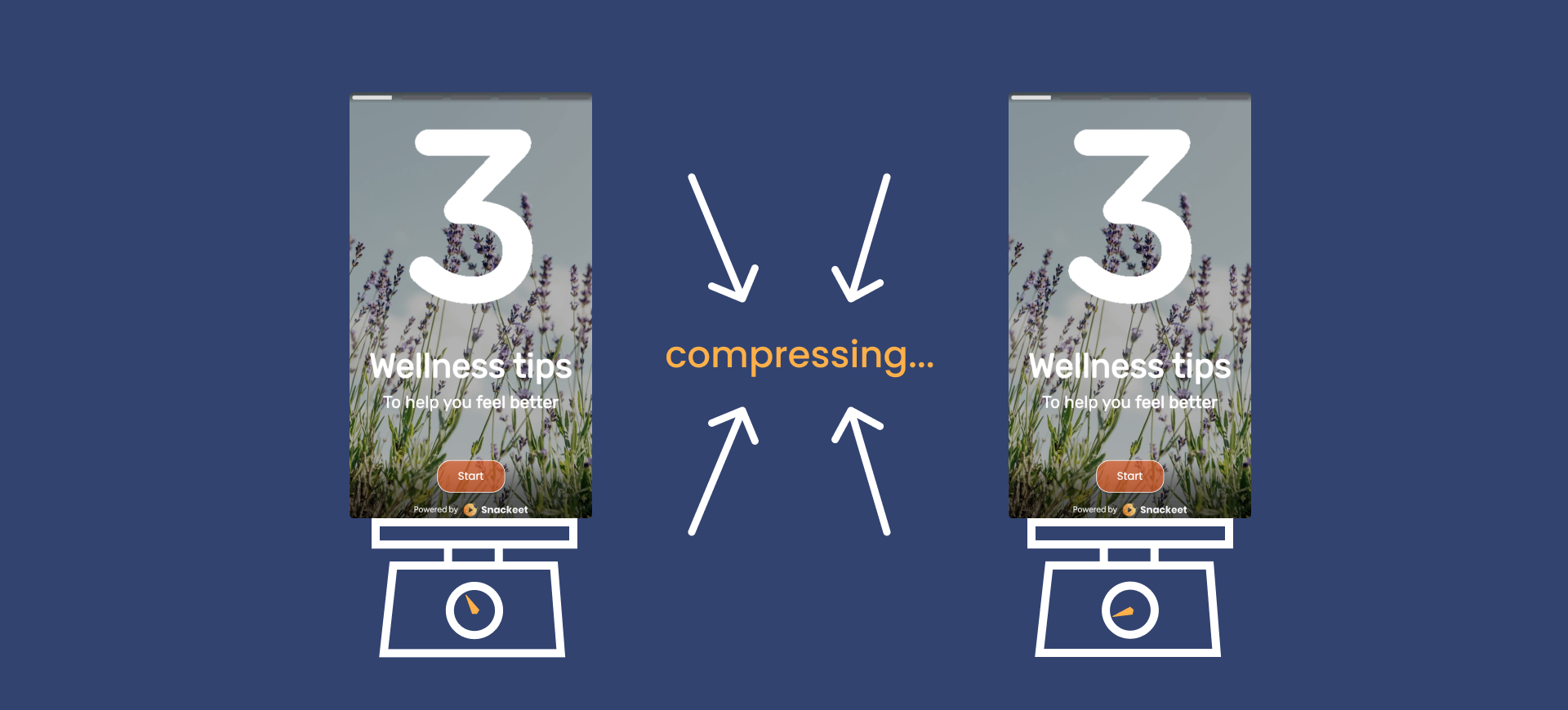 Compression du contenu multimédia