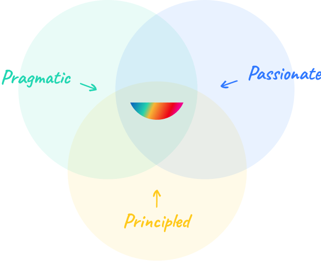 Pragmatic. Passionate. Principled.