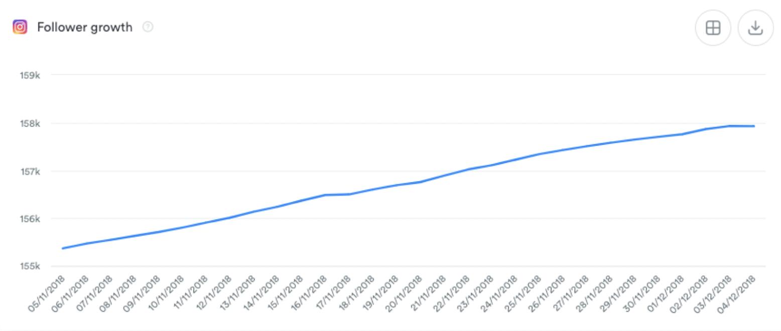 Kicker Graph