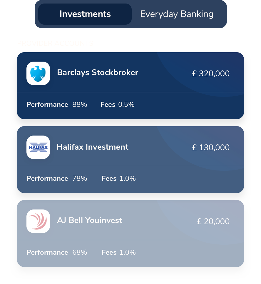 Link your investment and bank accounts to understand your performance and fee costs