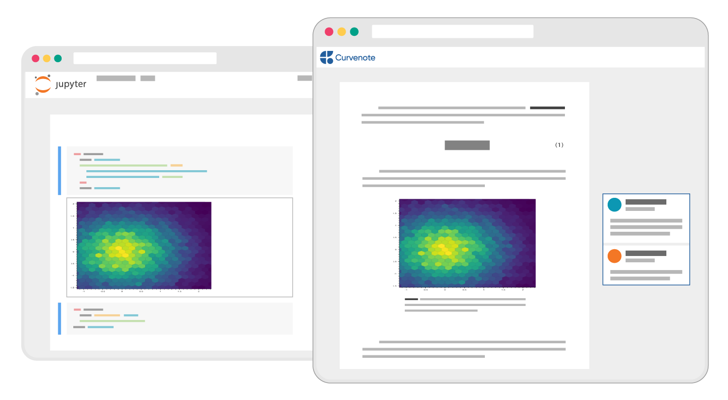 Connect Jupyter and Curvenote