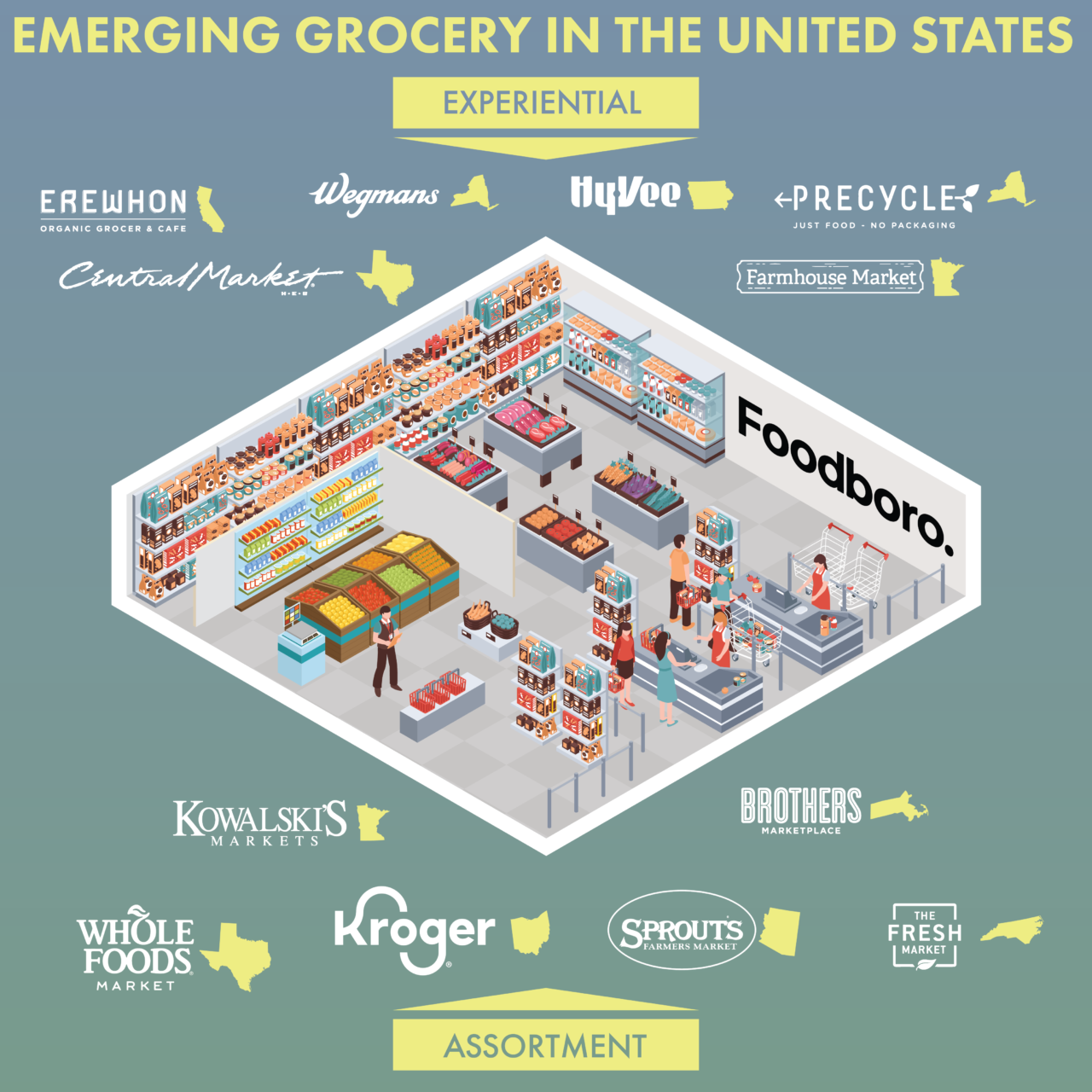 Emerging Grocery: The Retailers Leading The Way