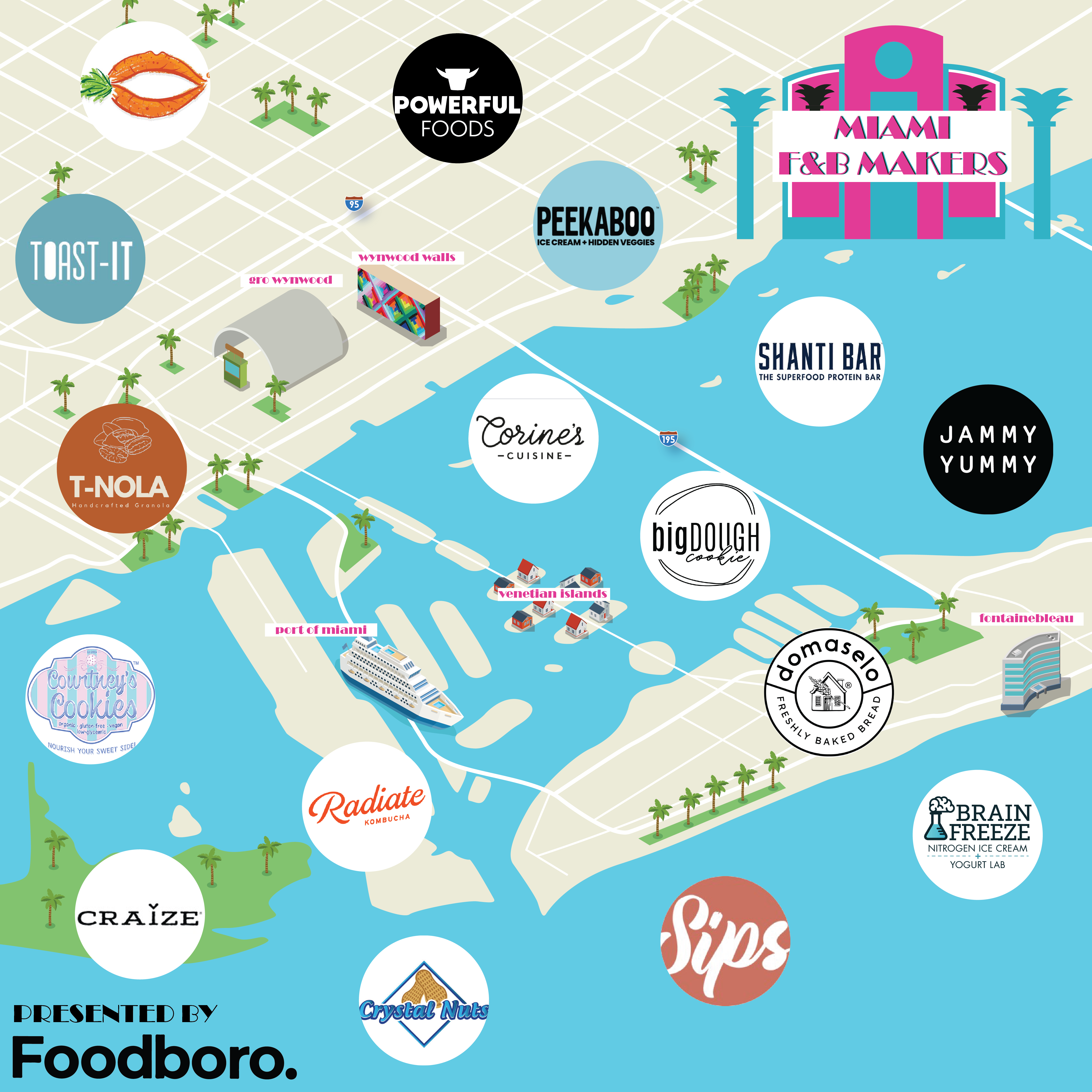 Miami's 17 Food and Beverage Players To Watch