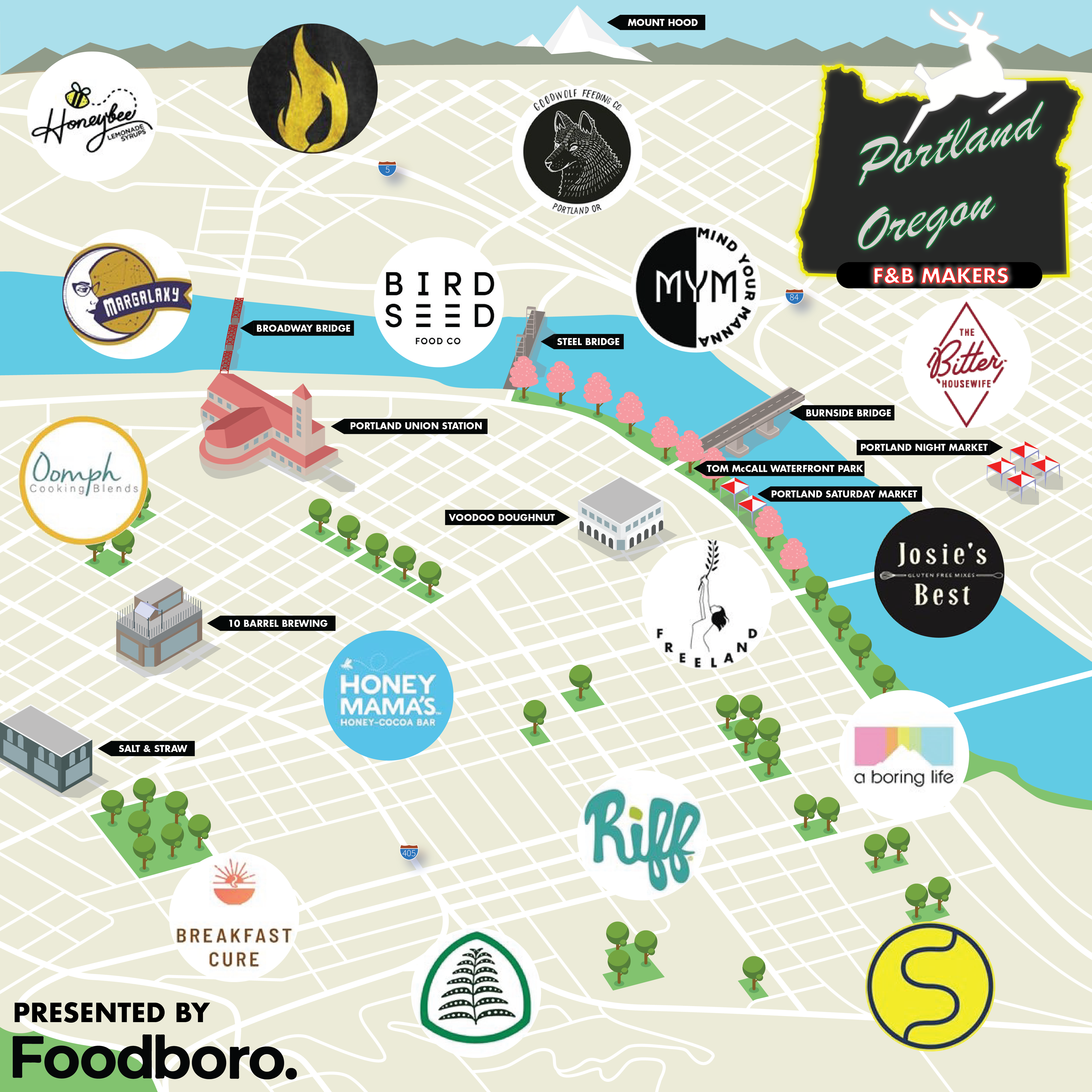 16 of Portland's Hottest Emerging Food and Beverage Companies