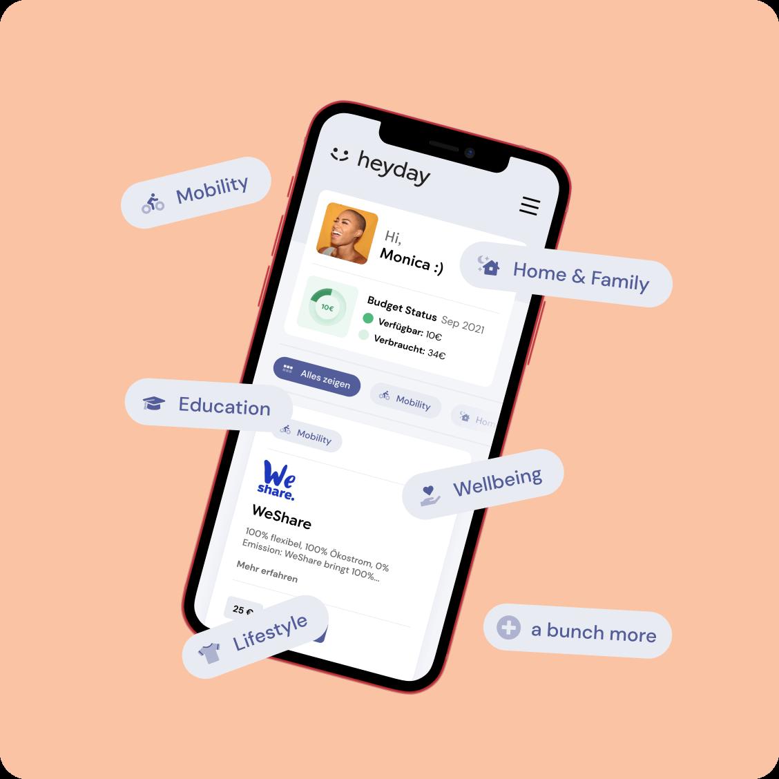 Produkt Teaser - Benefits personalisieren