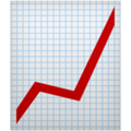 Chart increasing emoji