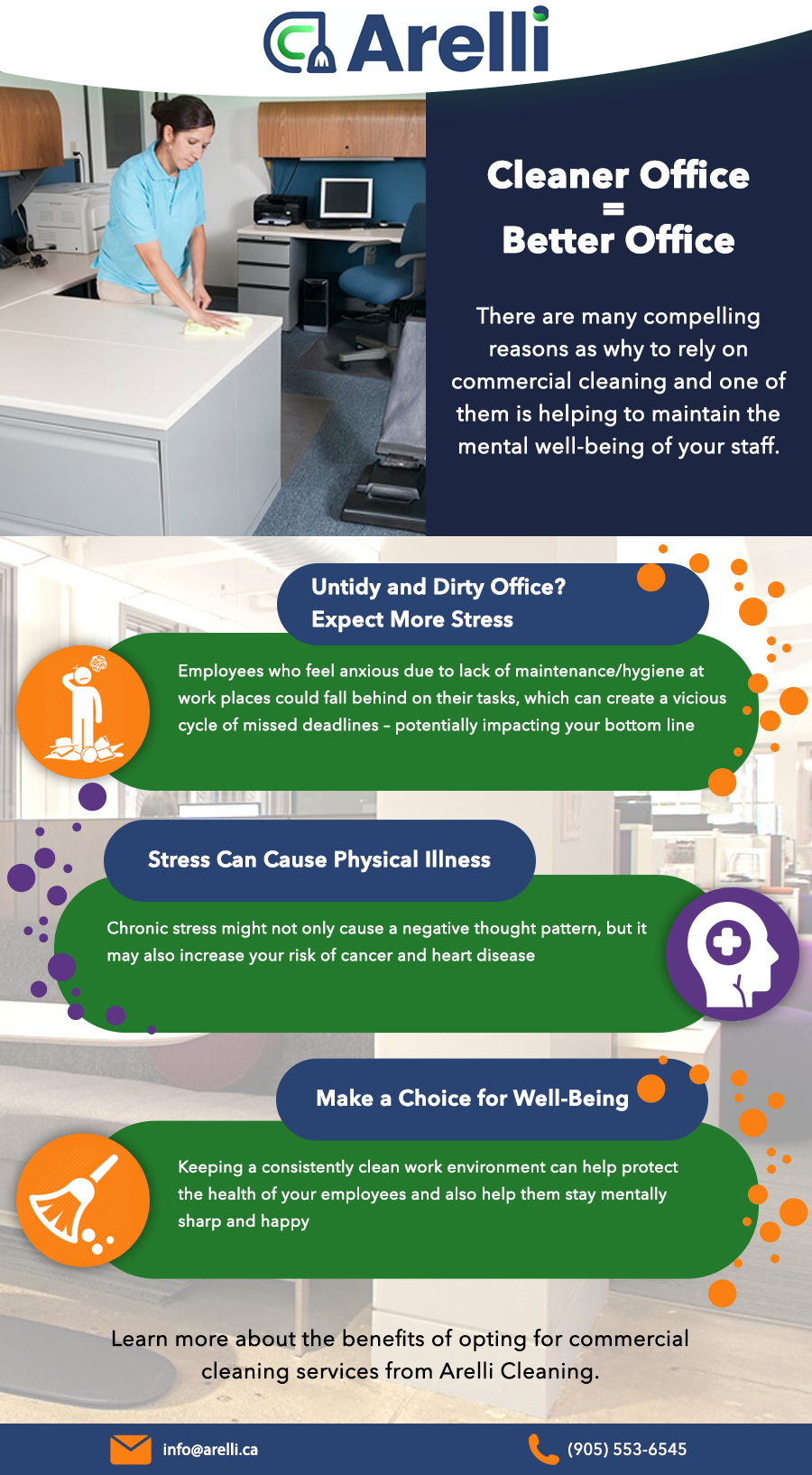 office cleaning services in Mississauga