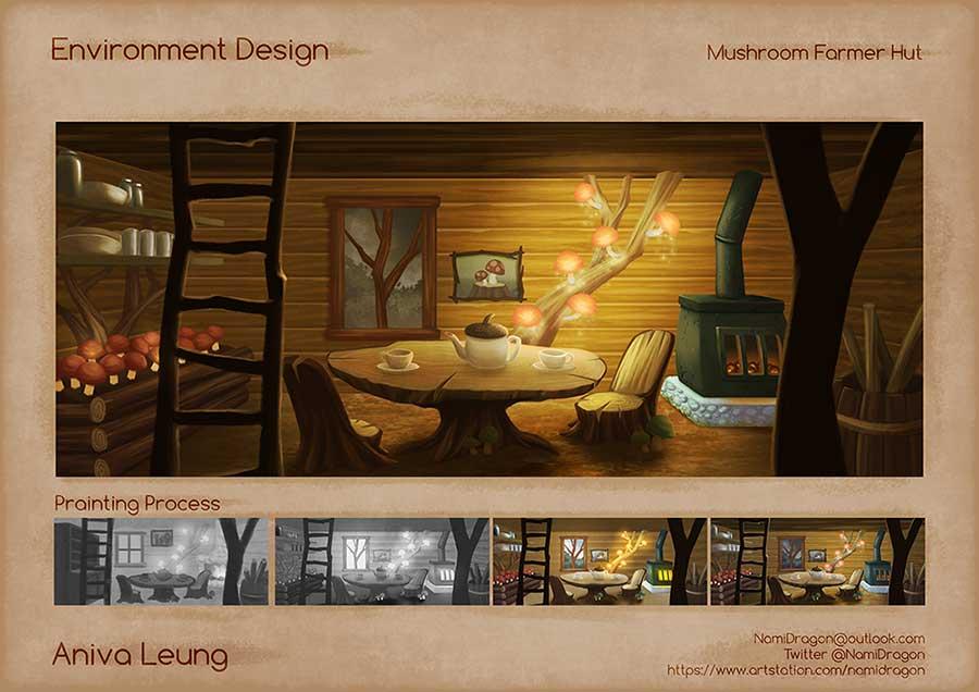 Aniva Leung InteriorLayout
