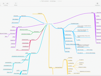 Snapshot of an IA mindmap for Friends of Europe