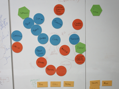 Colored annotated circles on a whiteboard from a mental model workshop