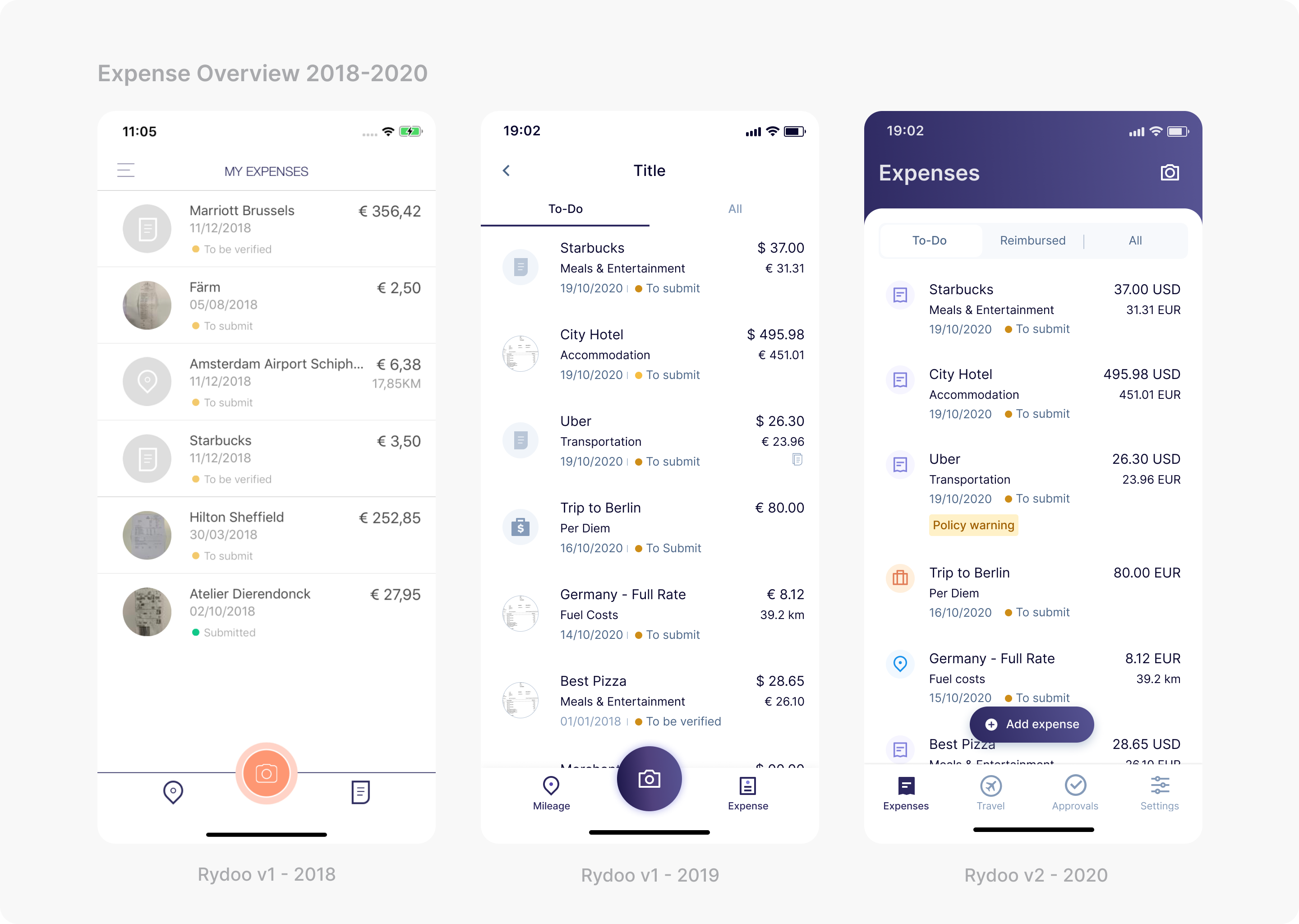 Three mobile screenshots showcasing the expense overview from 2018 to 2020