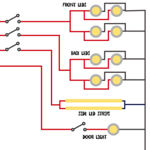 Electronics & Circuitry the van conversion guide