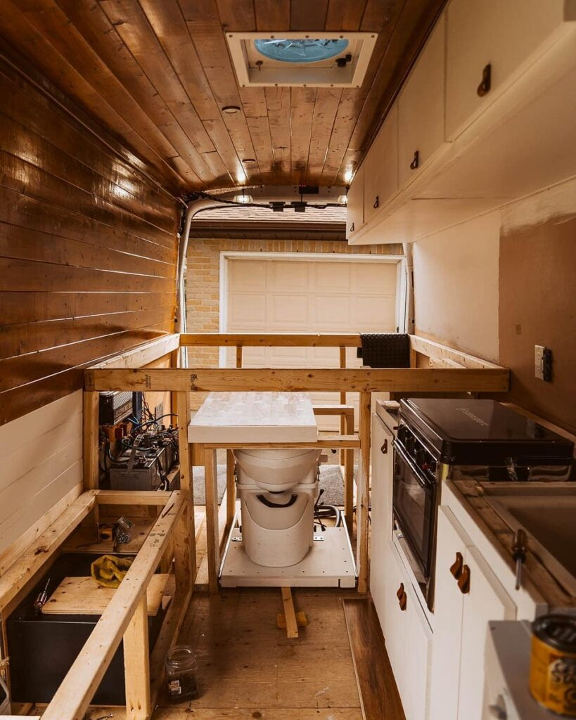 Nikki's Cosy Log Cabin Inspired Ford Transit 250 Van Conversion the van conversion guide e-book
