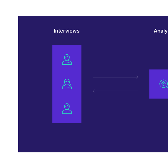 We were invited to analyze the team developer experience and to help sustain a healthy growth without losing any existing team chemistry.