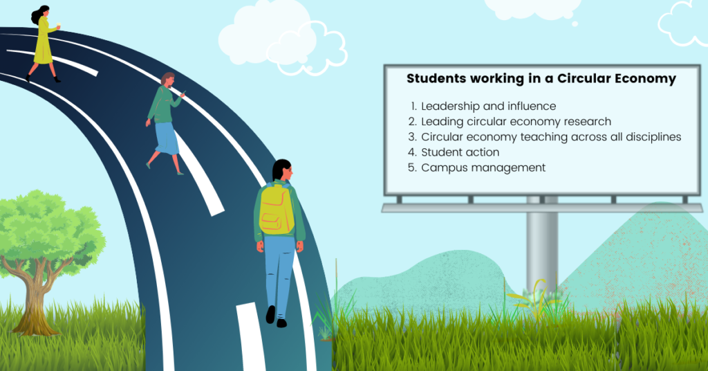 Higher Education Circular Economy 2