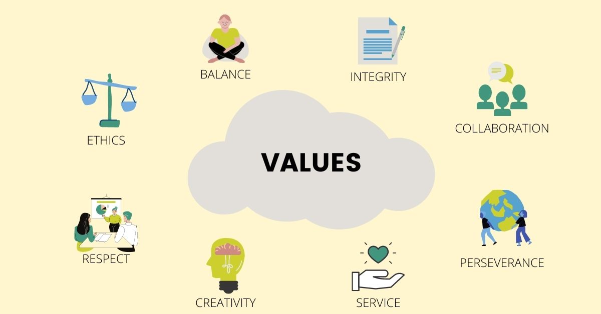 Integrity in Sales 3
