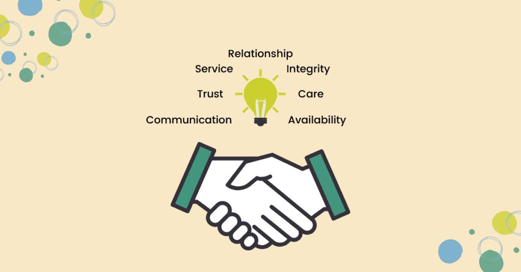 Building a Collaborative Culture 2