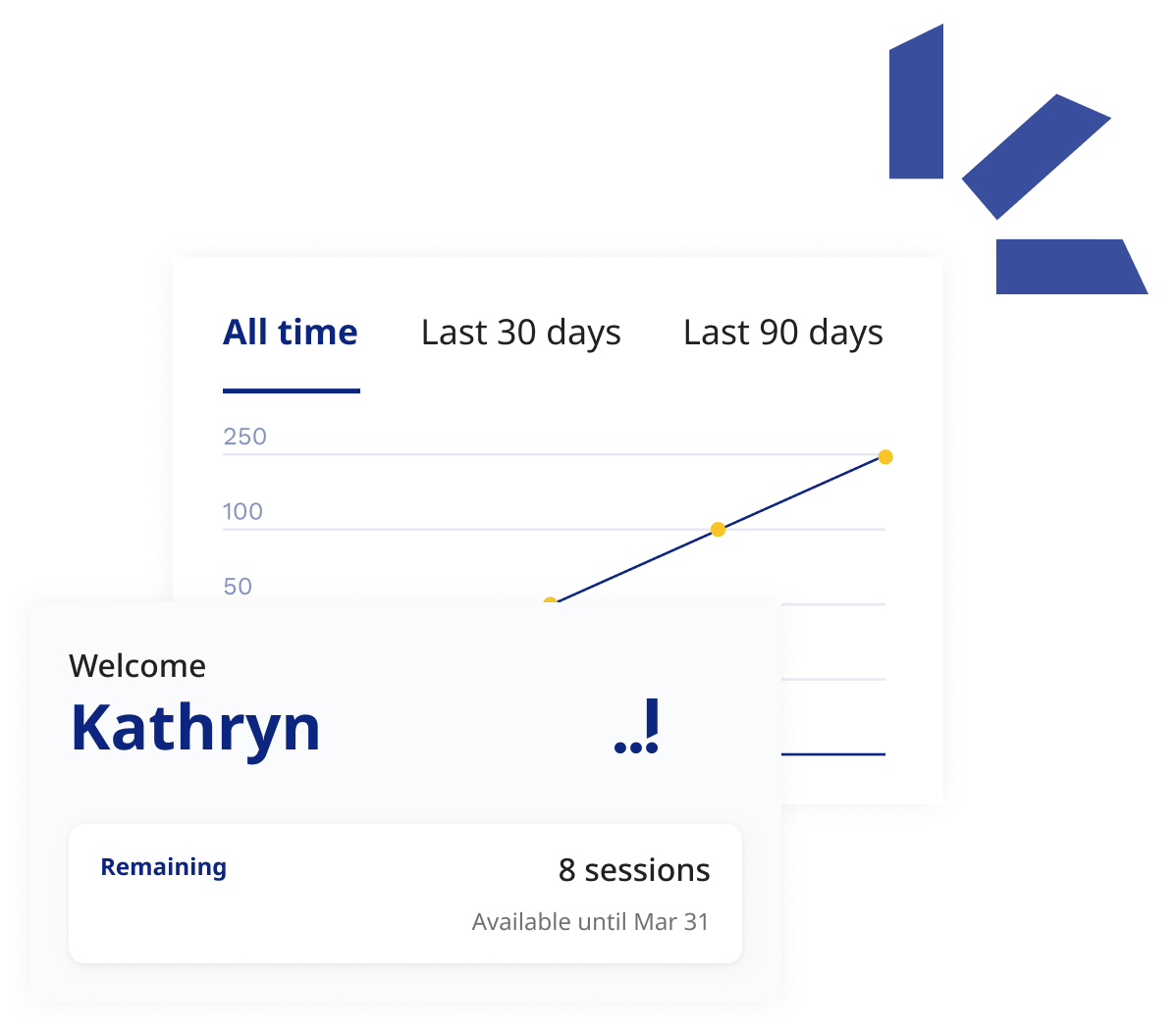 Progress tracking on your program dashboard