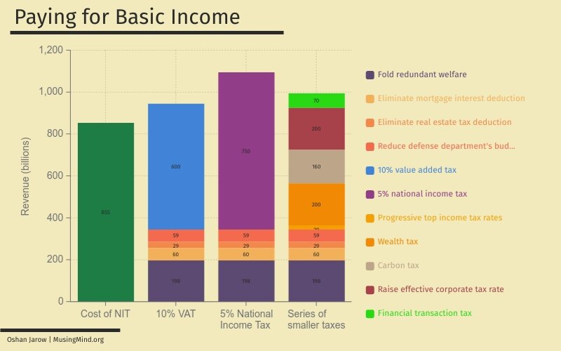Cost of NIT graph.jpg