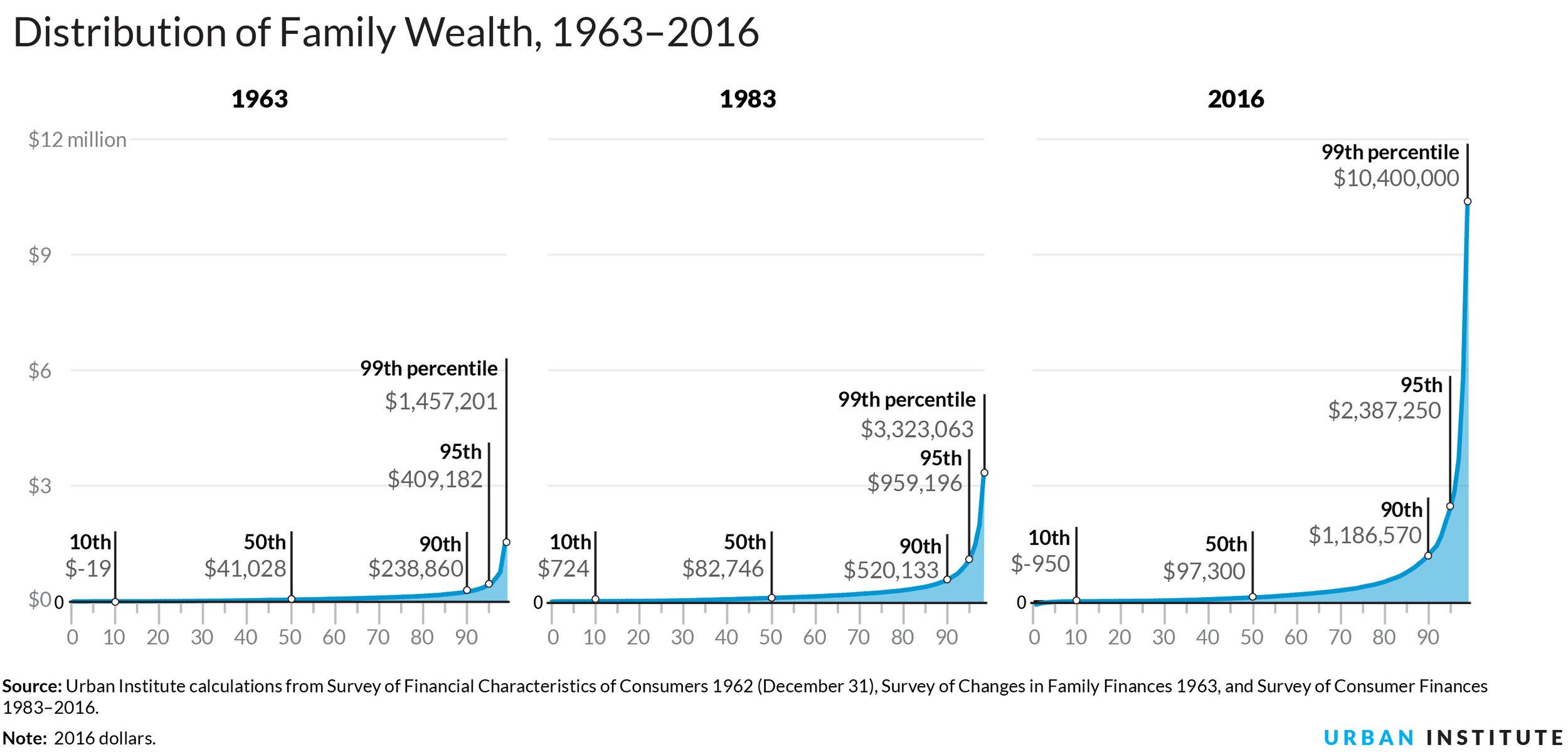 WealthPercentiles.jpeg