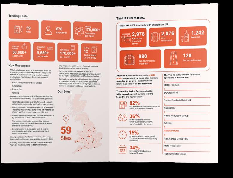 Ascona Fact Sheet Preview