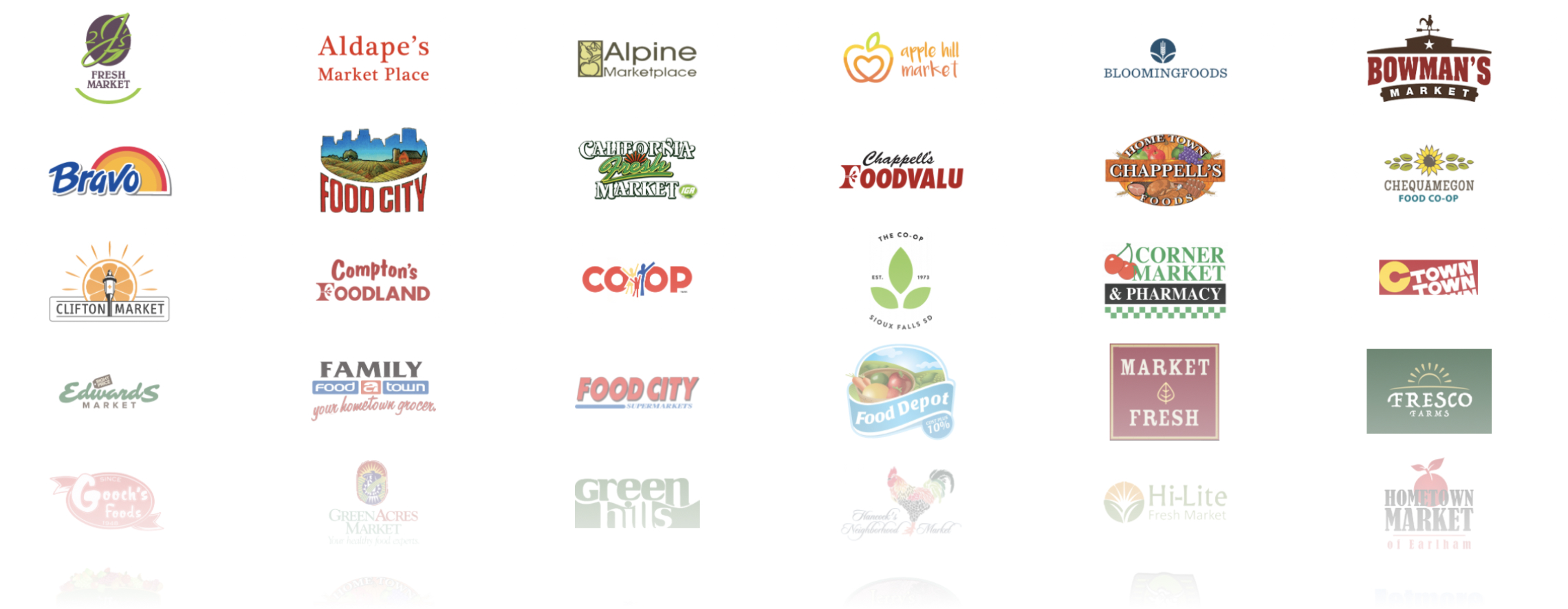 List of Grocers that use ShopHero