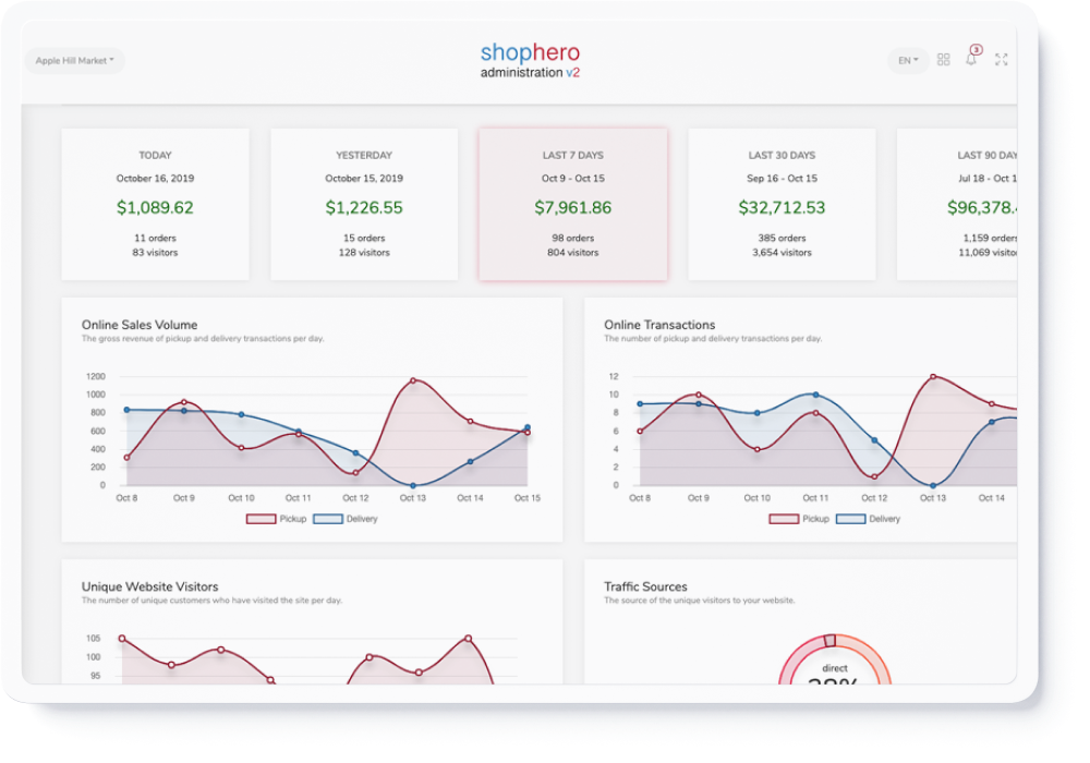 Analytics App Feature