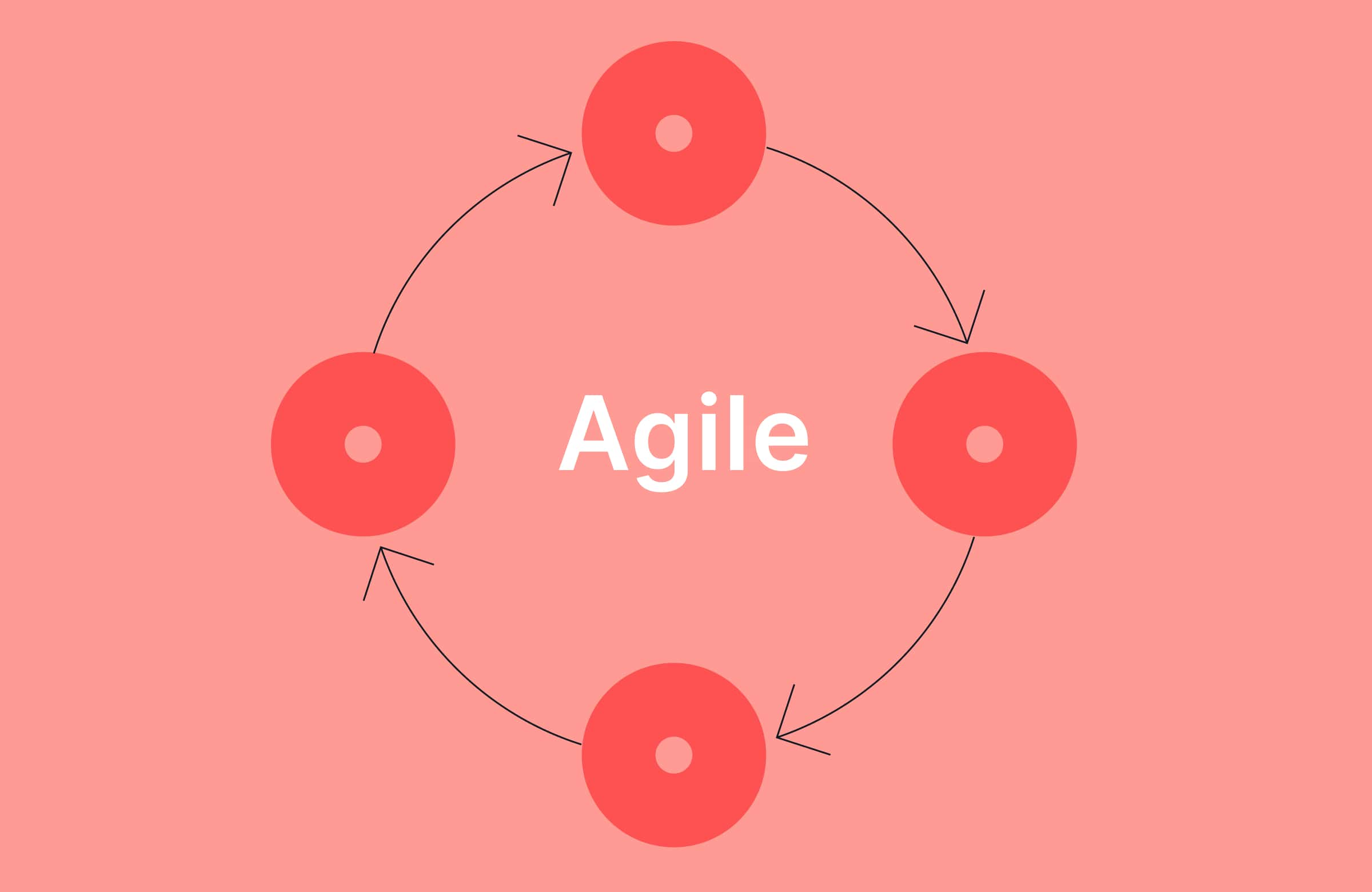Guide to Exploratory Testing in Agile