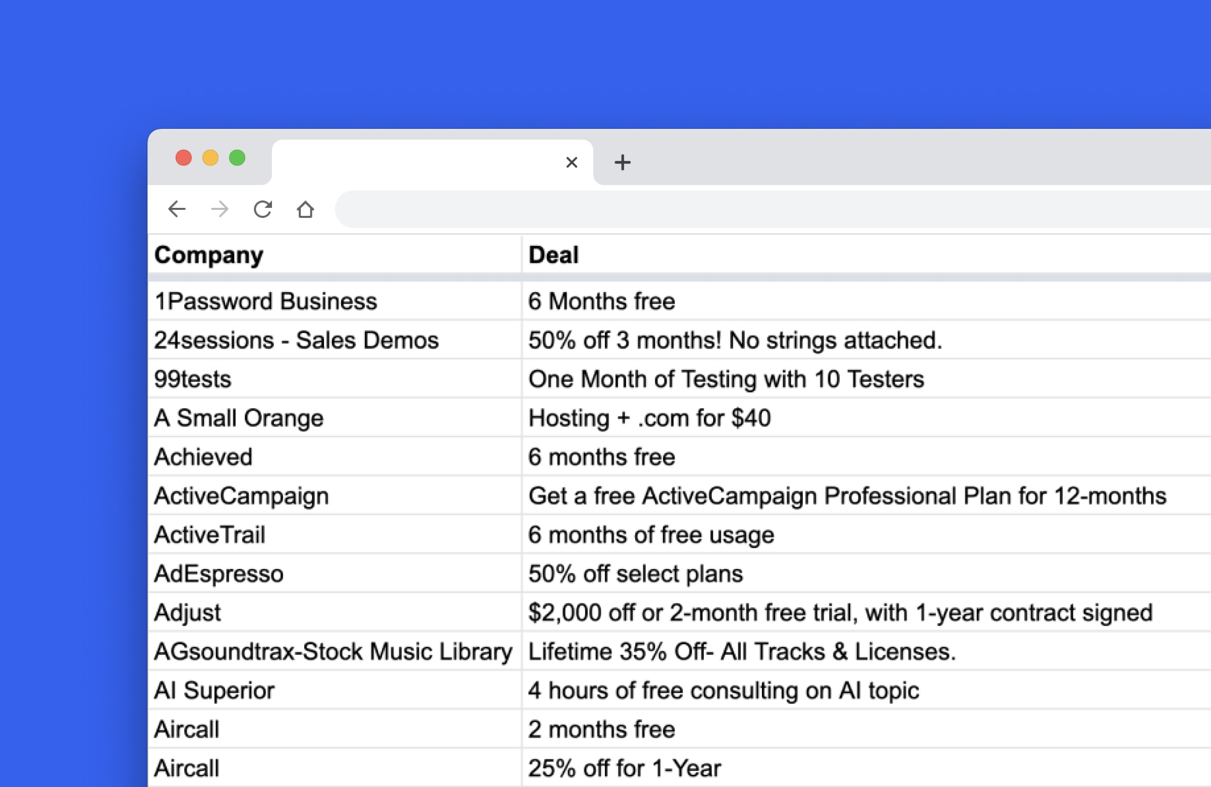 Startup discount finder