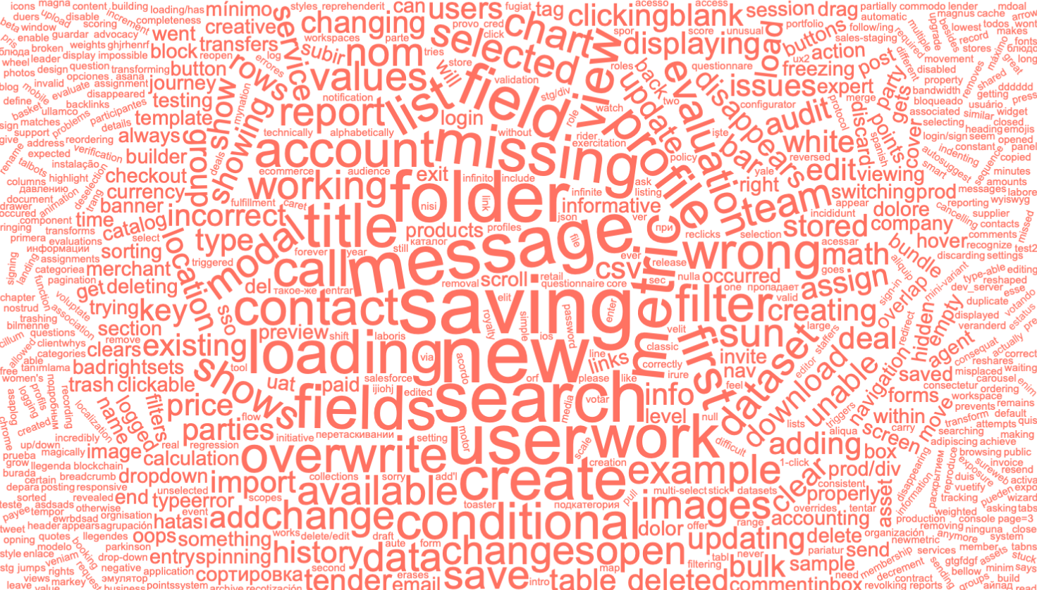 Image depicting the seven highest ranking words found in over 3000 bug reports we analyzed